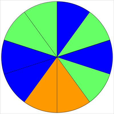 Colour spinners | teachingprobability.org